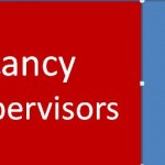Job Vacancy Midday Supervisors October 2016